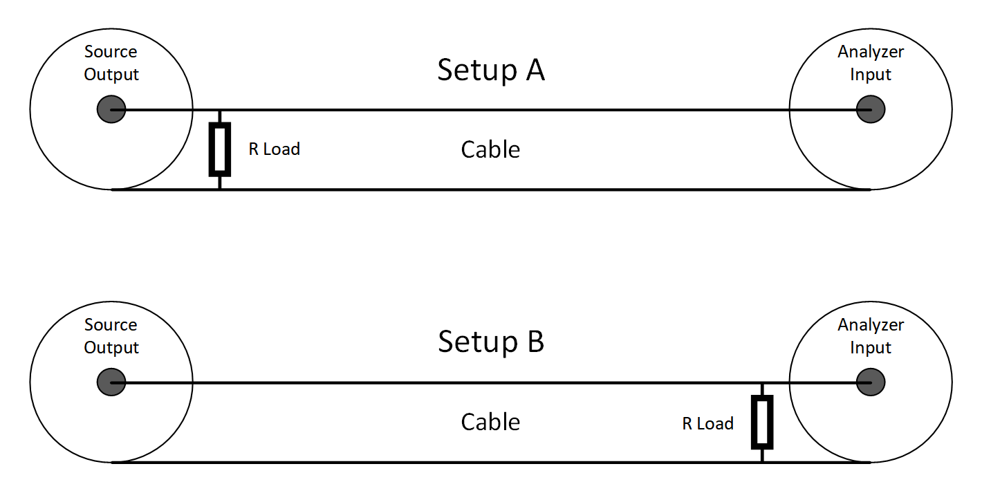 Measurement Cables - Resistor Position.png