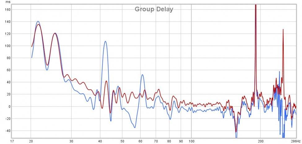 Med og uten PEQ i bass- Group delay.jpg