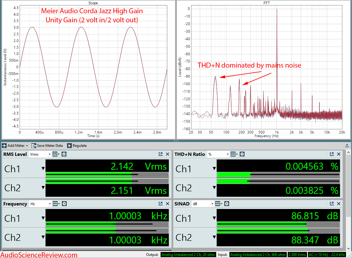 Meier Audio Corda Jazz Headphone Amplifier Audio Measurements.png
