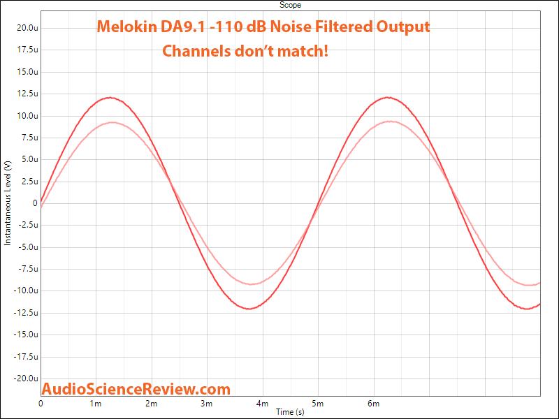 Melokin DA91 ES9038Pro DAC -110 db Linearity measurement.png