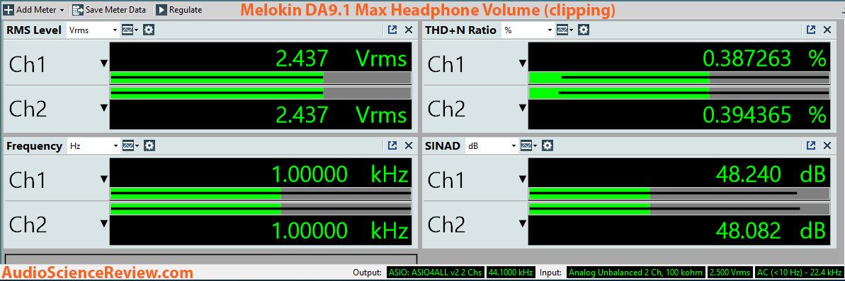 Melokin DA91 ES9038Pro DAC Dashboard Max Volume.png