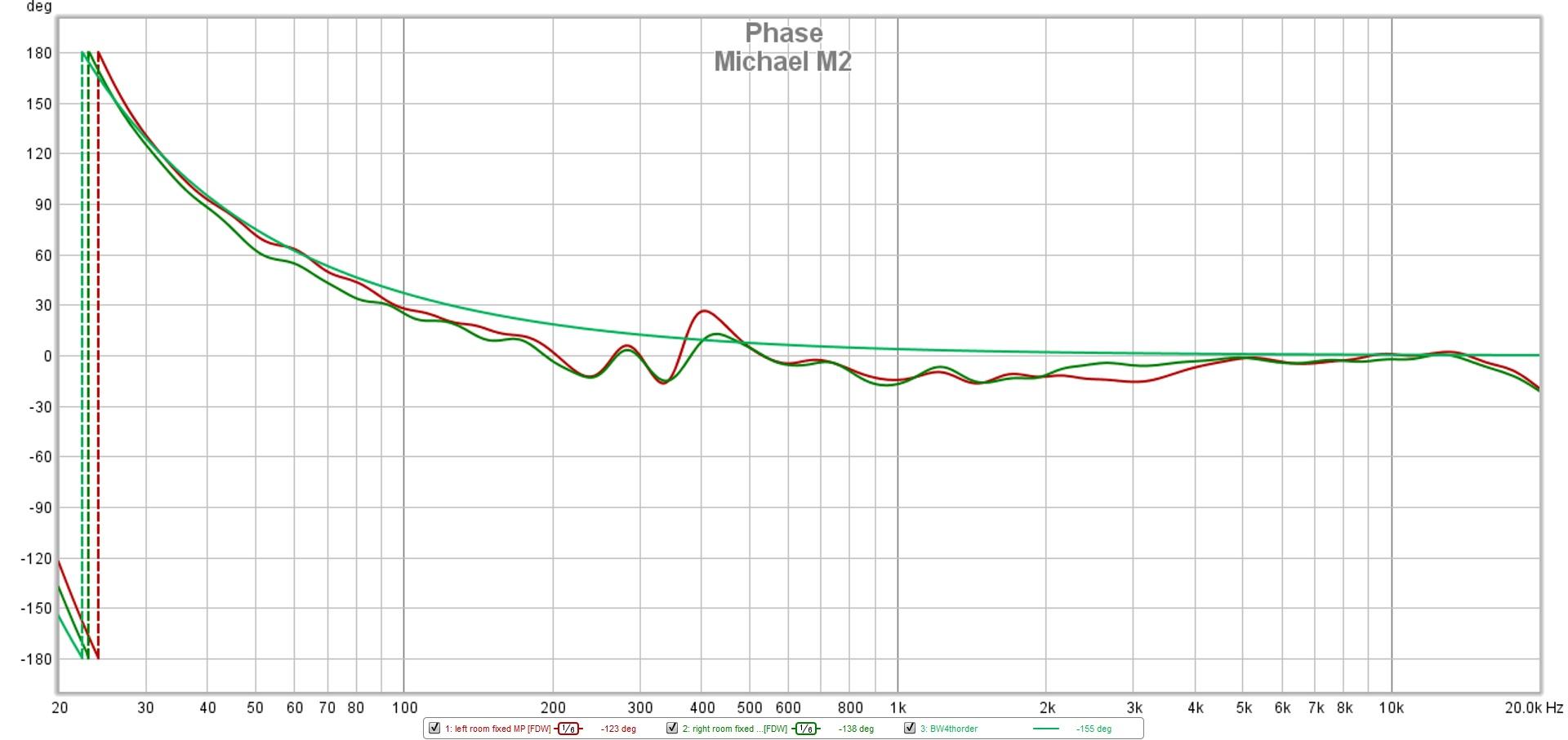 Michael M2 Phase.jpg