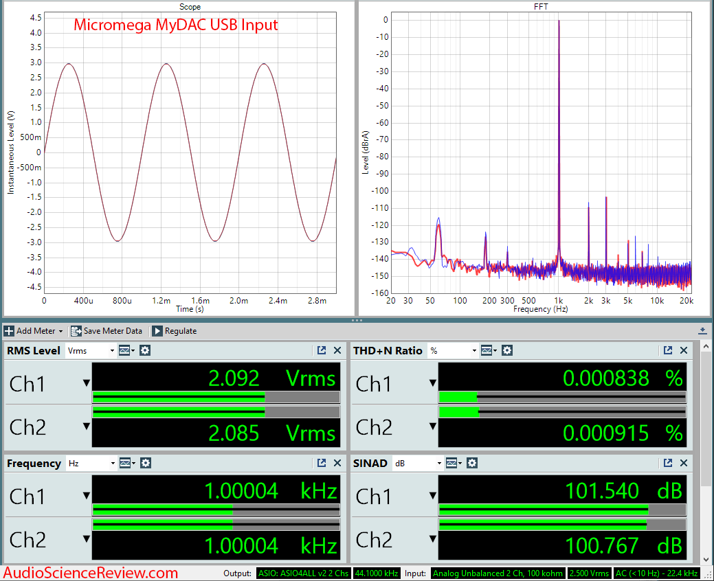 Micromega MyDAC USB Input Audio Measurements.png