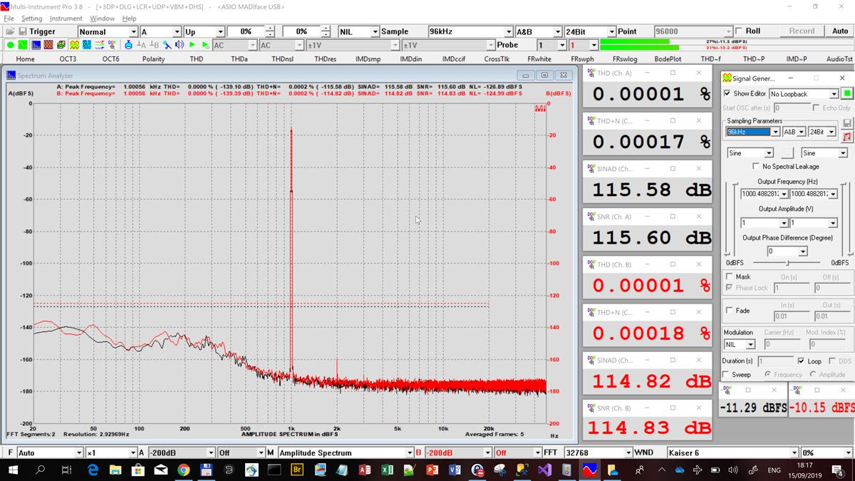 MiniDSP-Dirac-SINAD Correction active 0dBFS.jpg