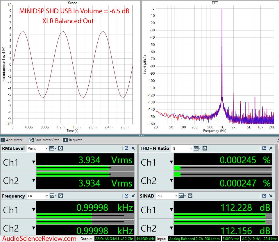 Minidsp SHD Measurements Balanced.png