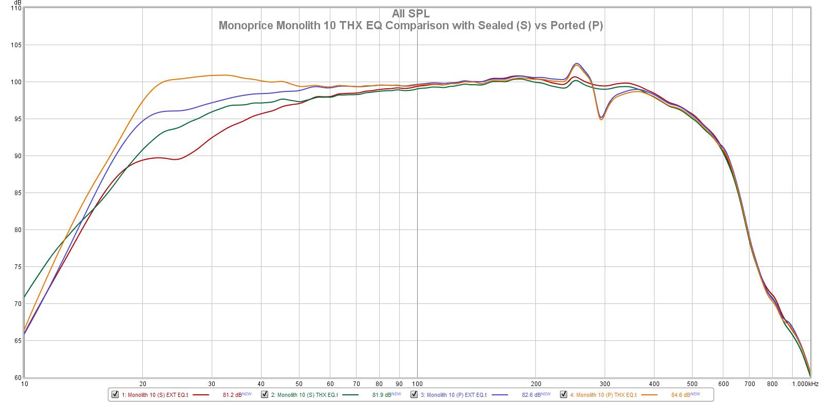 Monolith 10 Comparison.png