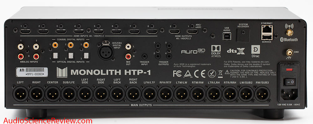Monolith by Monoprice HTP-1 16-Channel Home Theater Processor Back Panel Connectors Inputs and...jpg