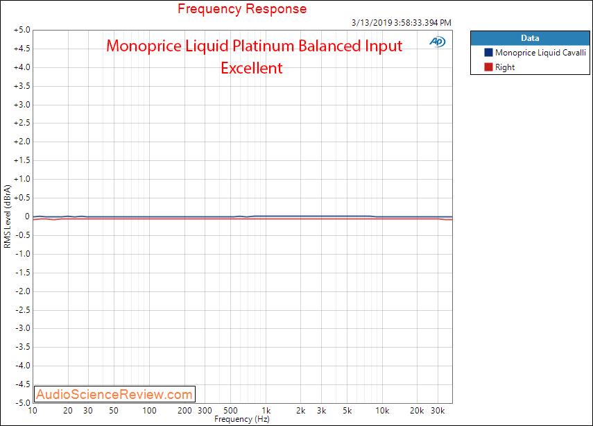 Monolith Monoprice Liquid Platinum Headphone Amplifier by Alex Cavalli Frequency Response Audi...png