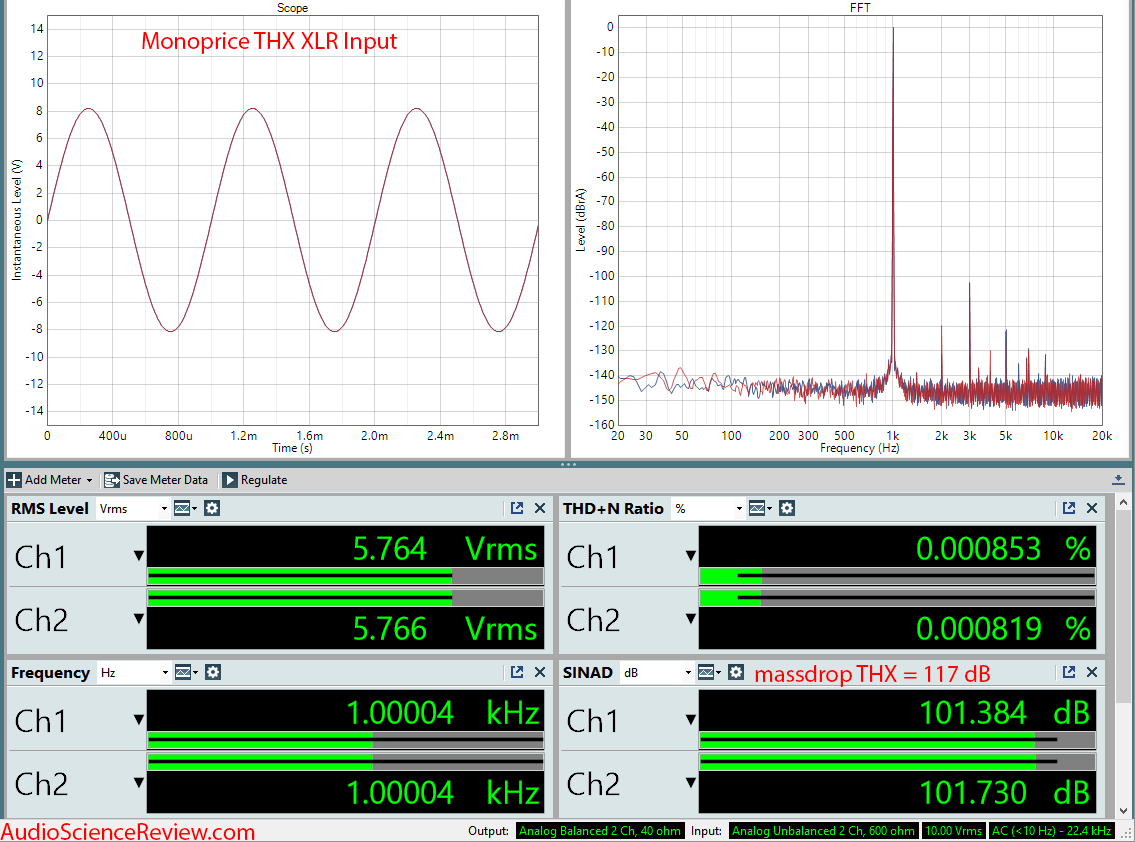 Monoprice THX DAC and Balanced Headphone Amplifier XLR Audio Measurements.png