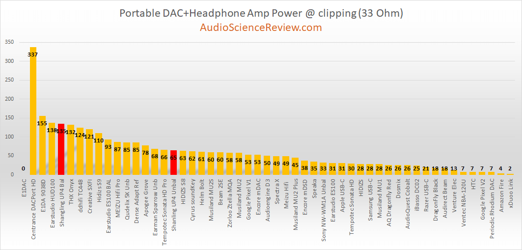 most powerful headphone adapter 32 ohm.png