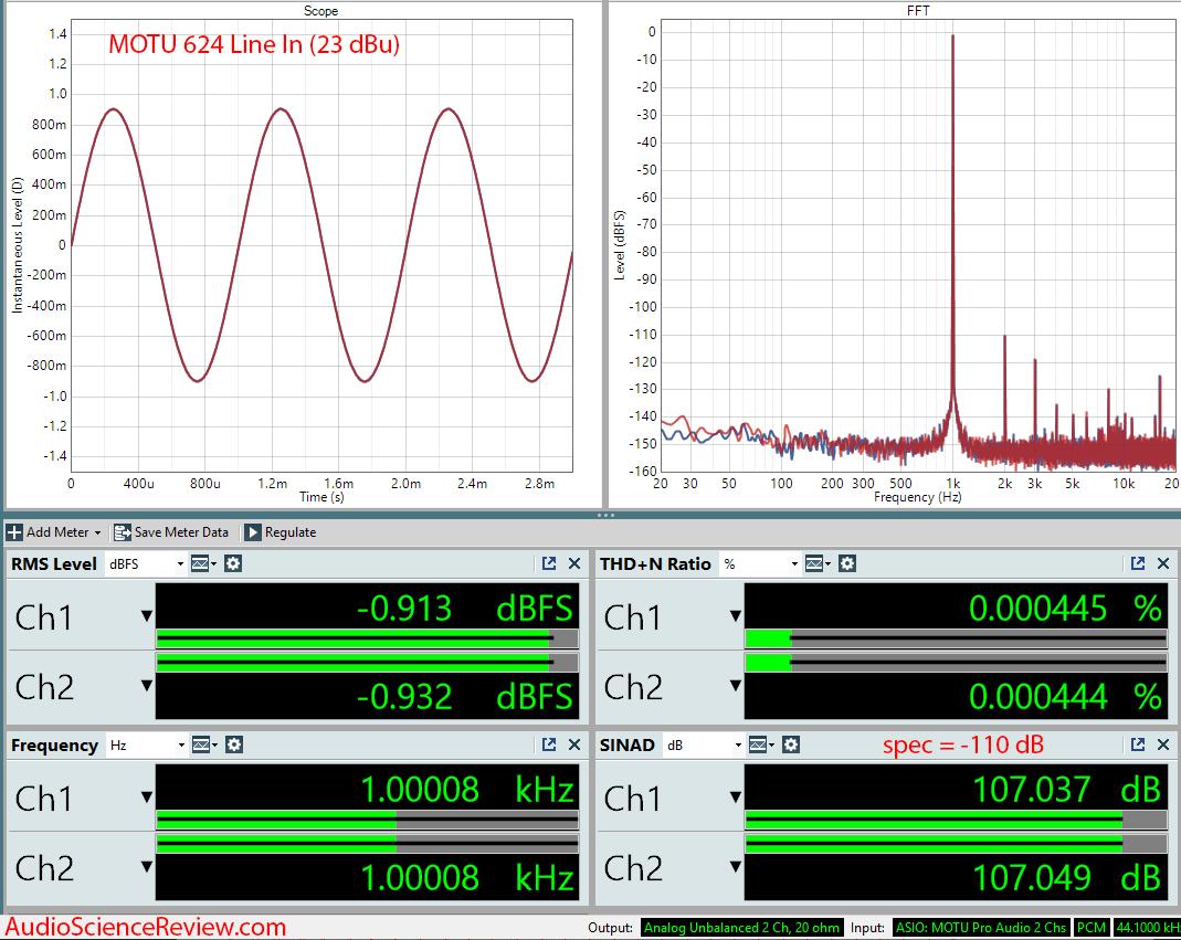Motu 624 Pro Audio Interface ADC Audio Measurements.png