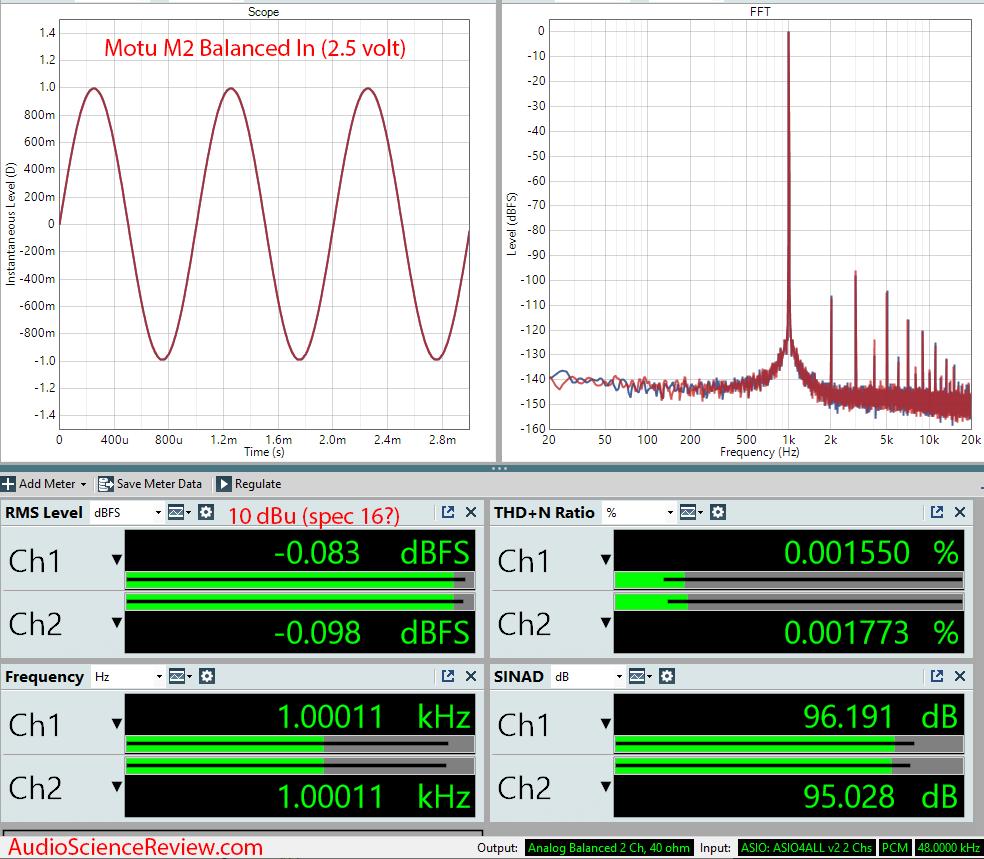 Motu M2 Measurements Audio Interface ADC balanced.png