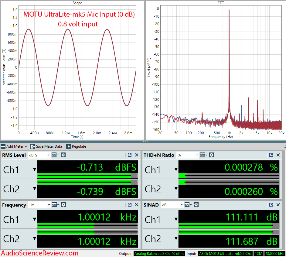 MOTU UltraLite-mk5 Measurements ADC Mic in.png