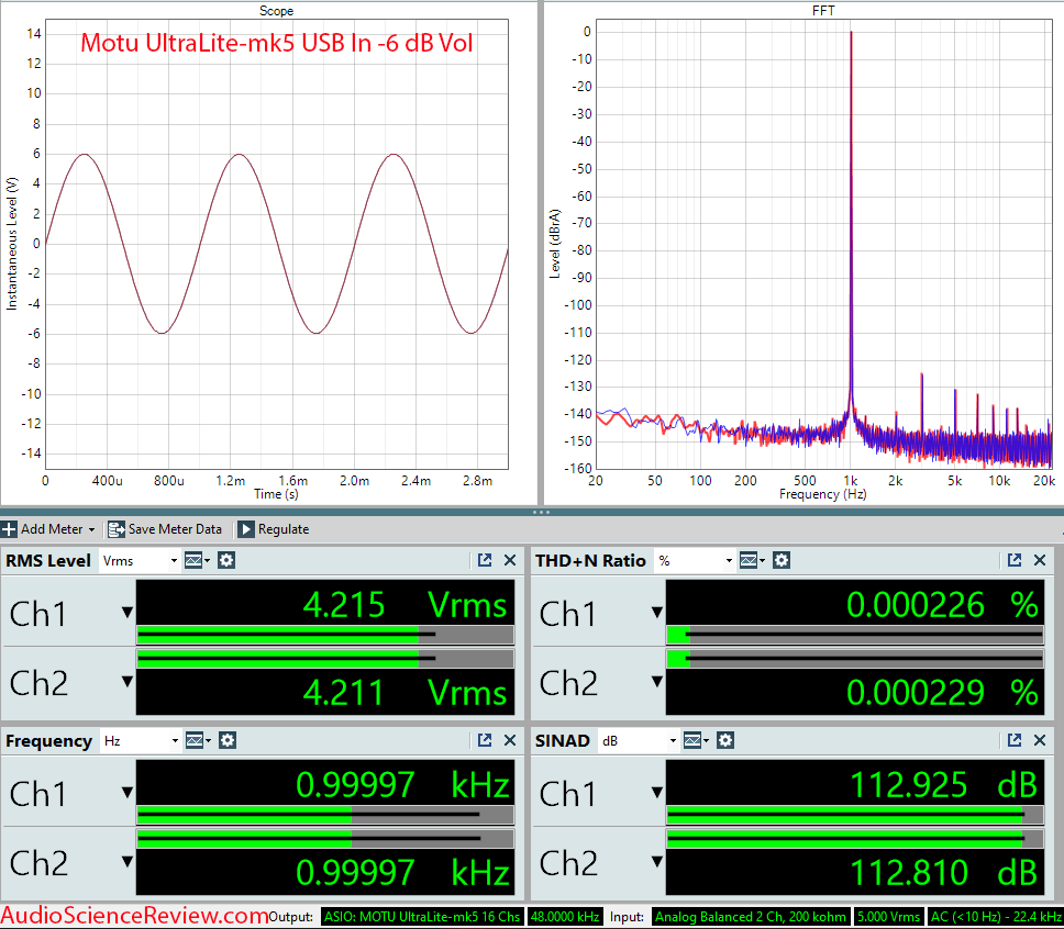 MOTU UltraLite-mk5 Measurements DAC.png