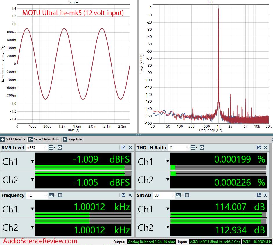 MOTU UltraLite-mk5 Measurements Line In ADC.png