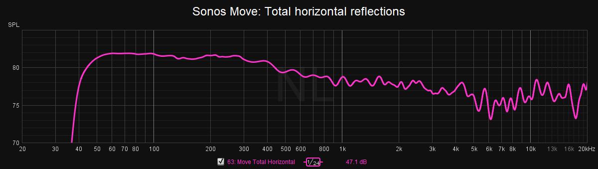 Move horizontal.png