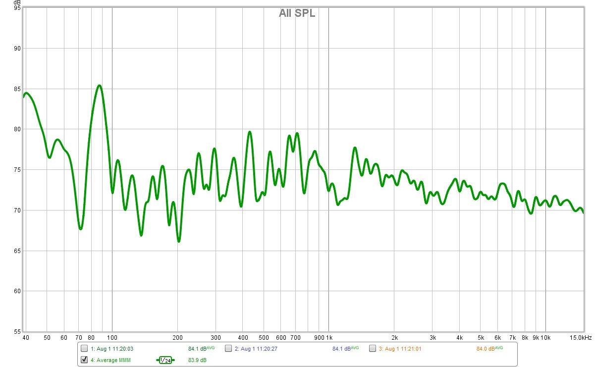 moving mic average 1.24.jpg