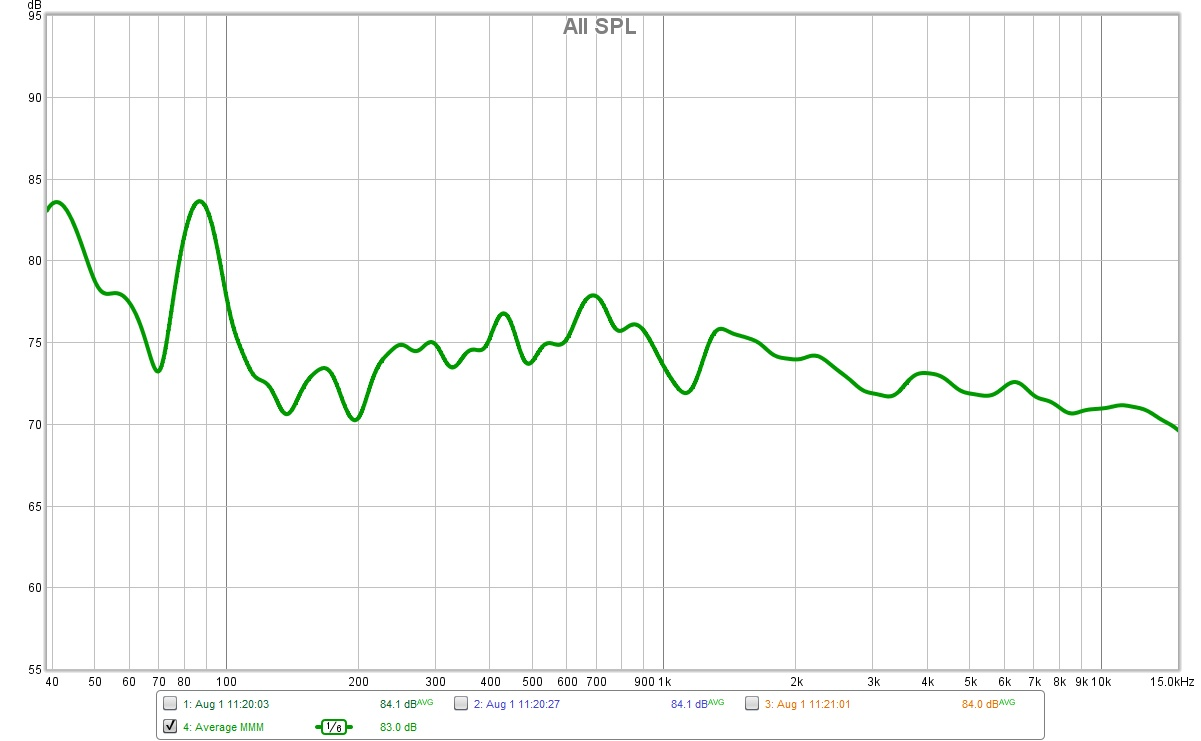 Moving mic average.jpg