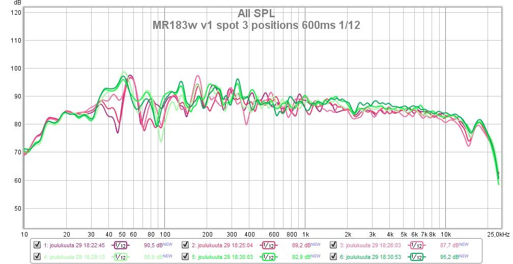 mr183w v1 spot varipos 600ms 112.jpg