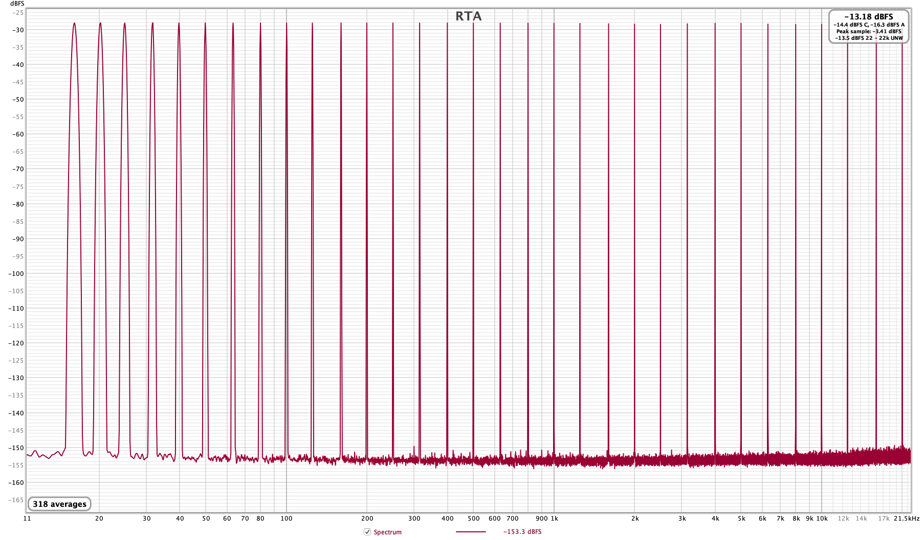 Multitone-using-ADI2-Pro.png