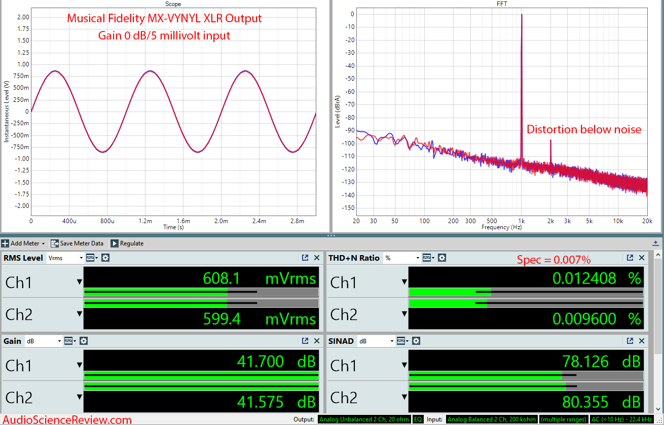 Musical Fidelity MX-VYNL balanced phono stage Audio Measurements.png