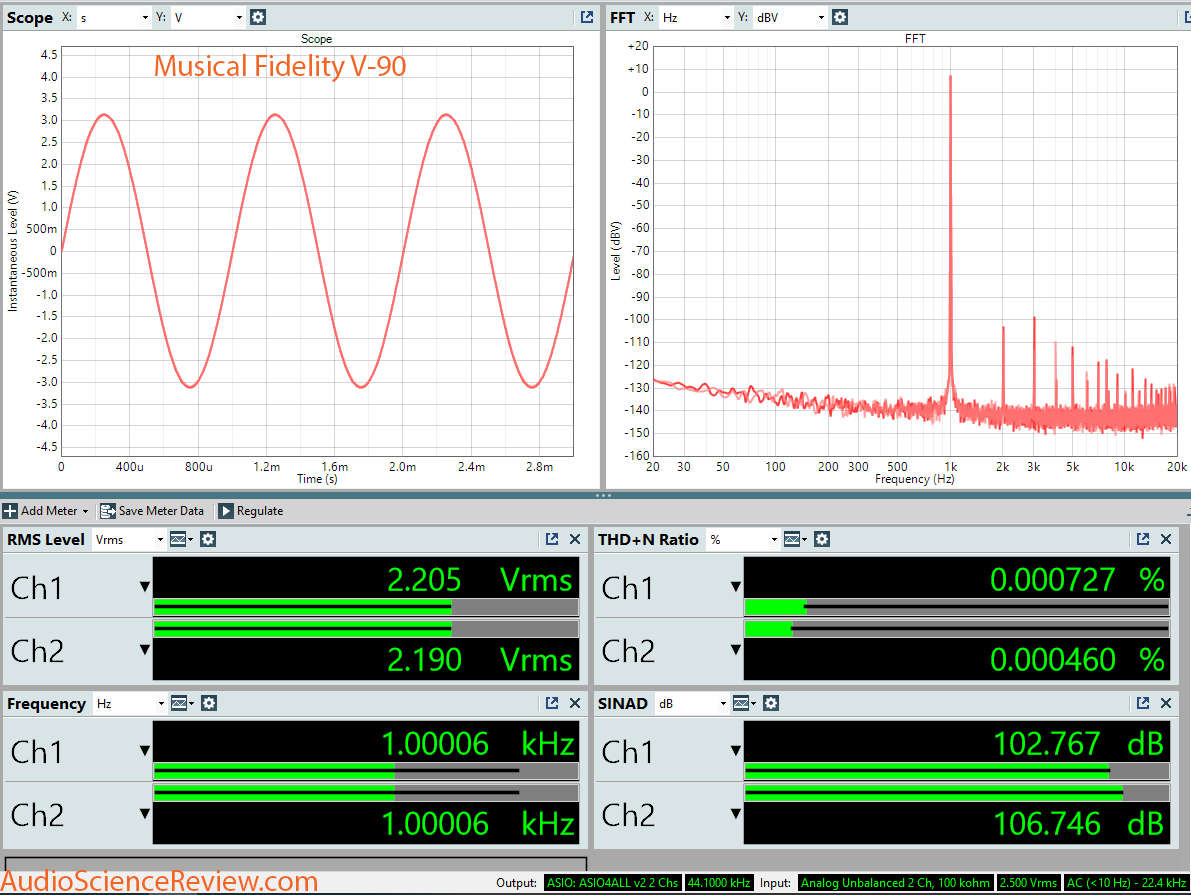 Musical Fidelity V-90 DAC Dashboard Measurement.png