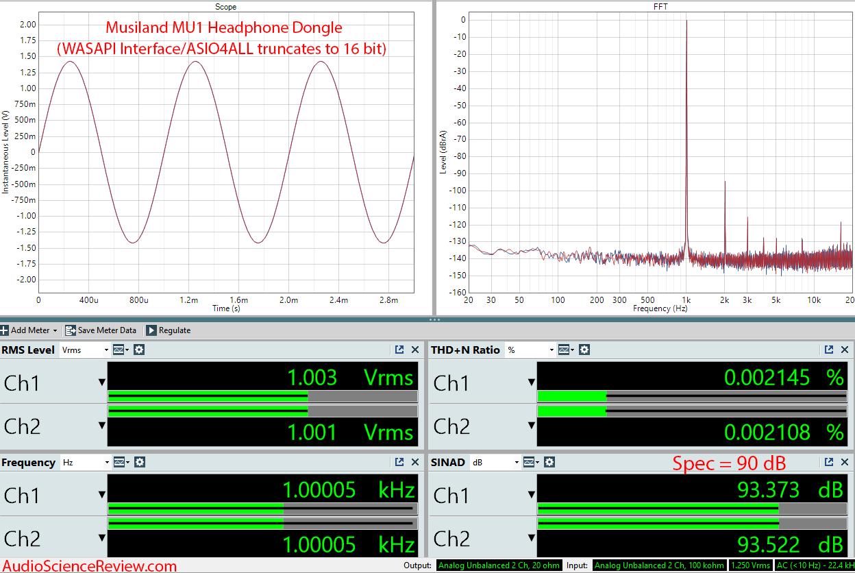 Musiland MU1 Headphone Adapter Measurements.png