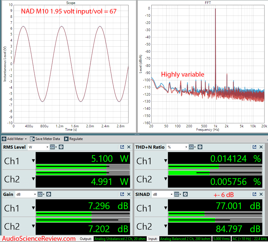 NAD M10 BluOS STREAMING AMPLIFIER Audio Measurements.png
