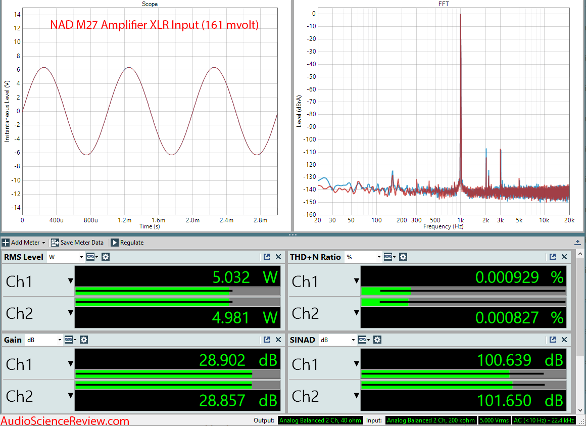 NAD M27 Seven-Channel Amplifier Audio Measurements.png