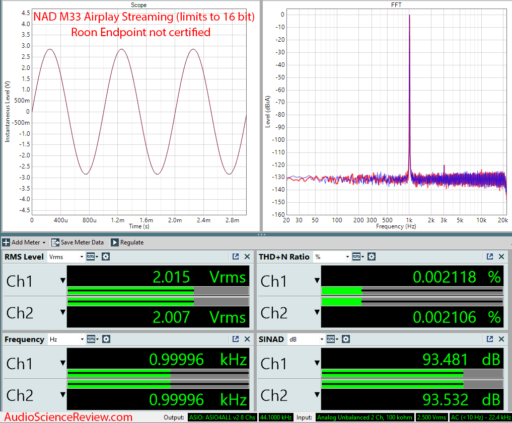 Nad M33 Streaming Player Amplifier Off Airplay Audio Measurements.png