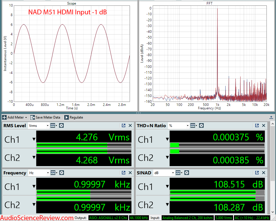NAD M51 DAC and digital Pre-amplifier HDMI Measurements.png