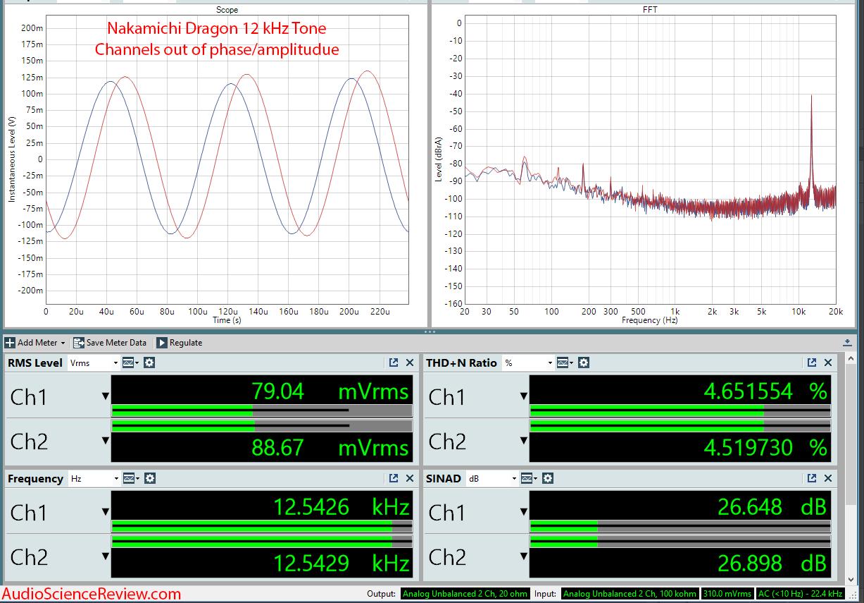 Nakamichi Dragon 12 kHz Measurement.png