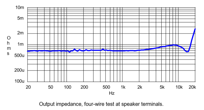 nc400_output_impedance.PNG