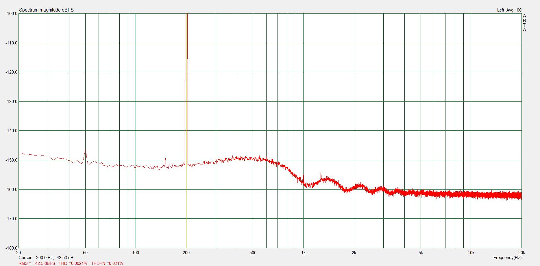 ncore 200Hz spk 2-83volts 1m cable.png