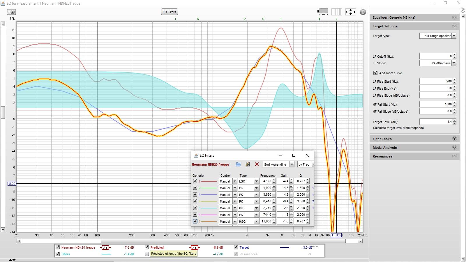 Neumann NDH 20 Oratory Measurement, My EQ.jpg