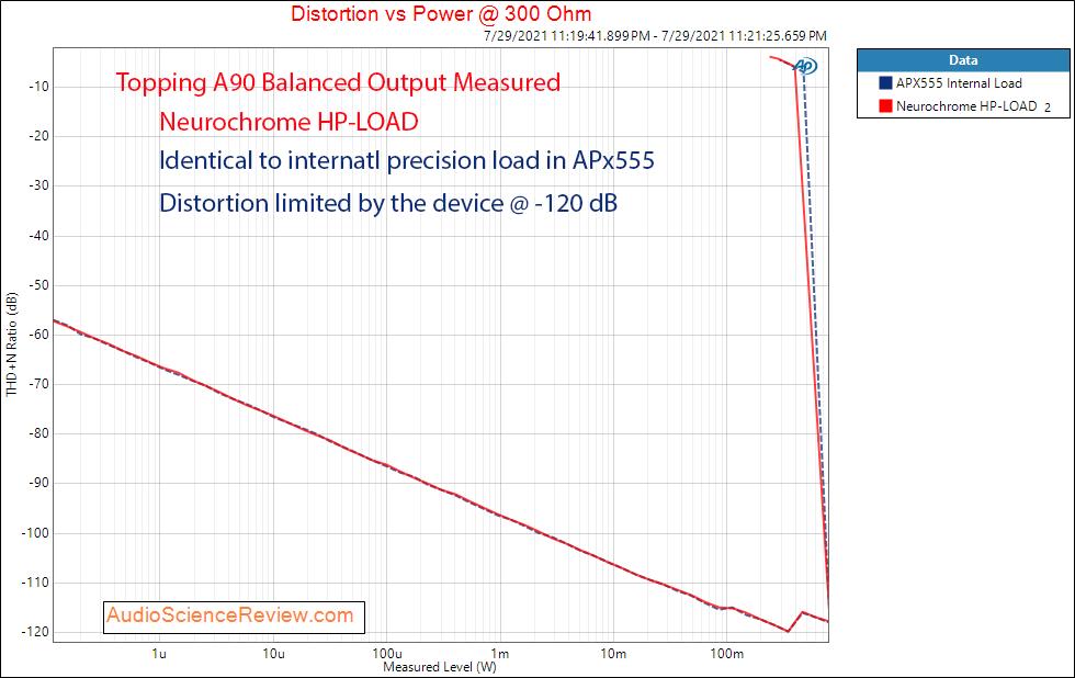 Neurochrome HP-LOAD Measurements Programmable Headphone Dummy Load.png