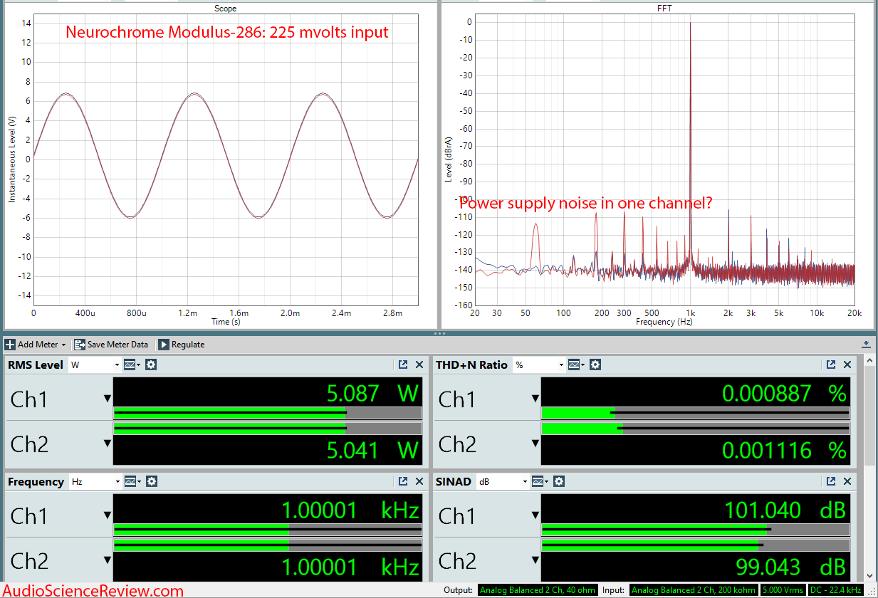 Neurochrome Modulus-286 Power Amplifier Measurements.png