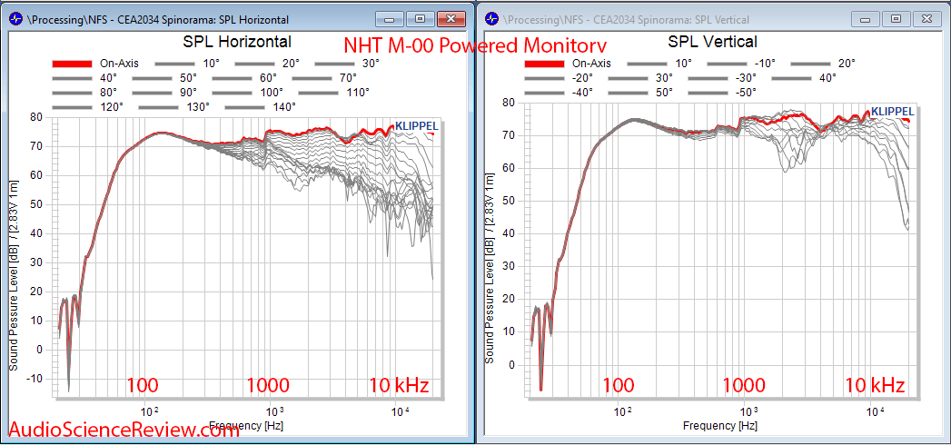NHT M-00 Powered Studio Monitor Speaker Horizantal and Vertical reflections Audio Measurements.png