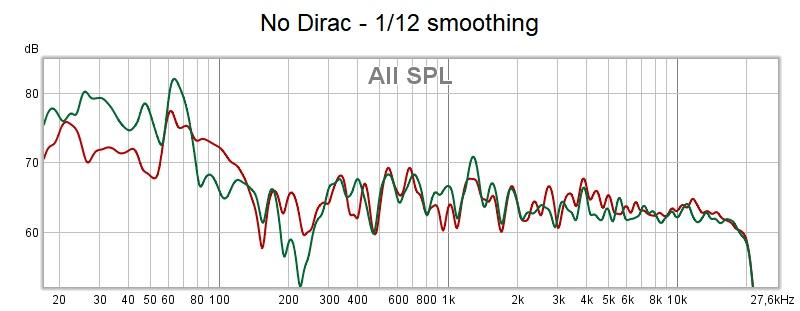 No Dirac.jpg
