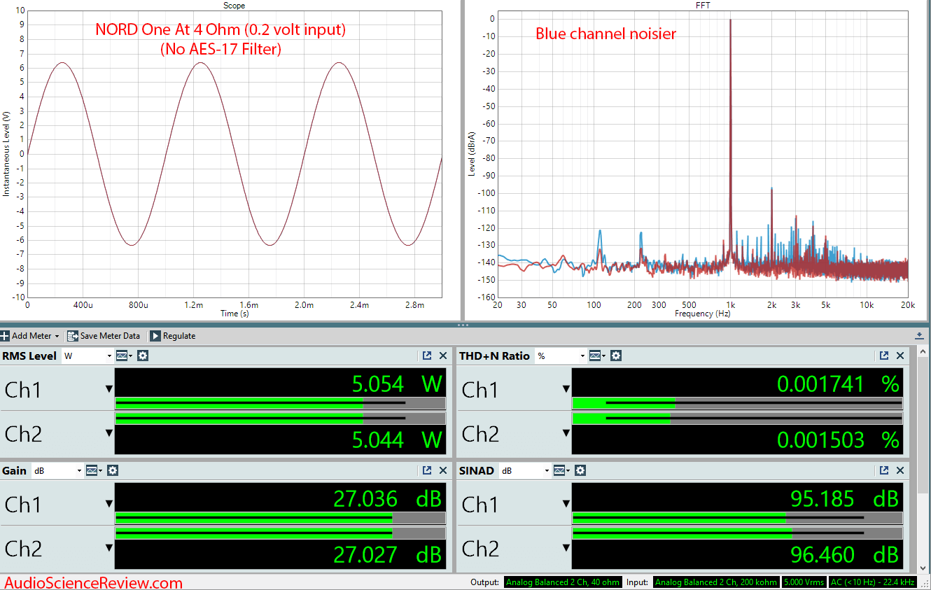 Nord One NC500 Amplifier Audio Measurements.png