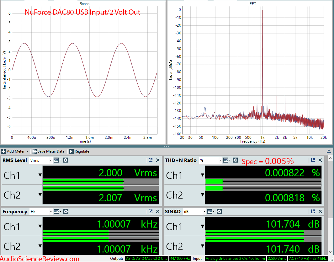 NuForce DAC80 DAC Measurements.png