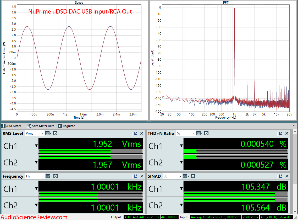 NuPrime uDSD DAC and Headphone Amplifier Measurements.png