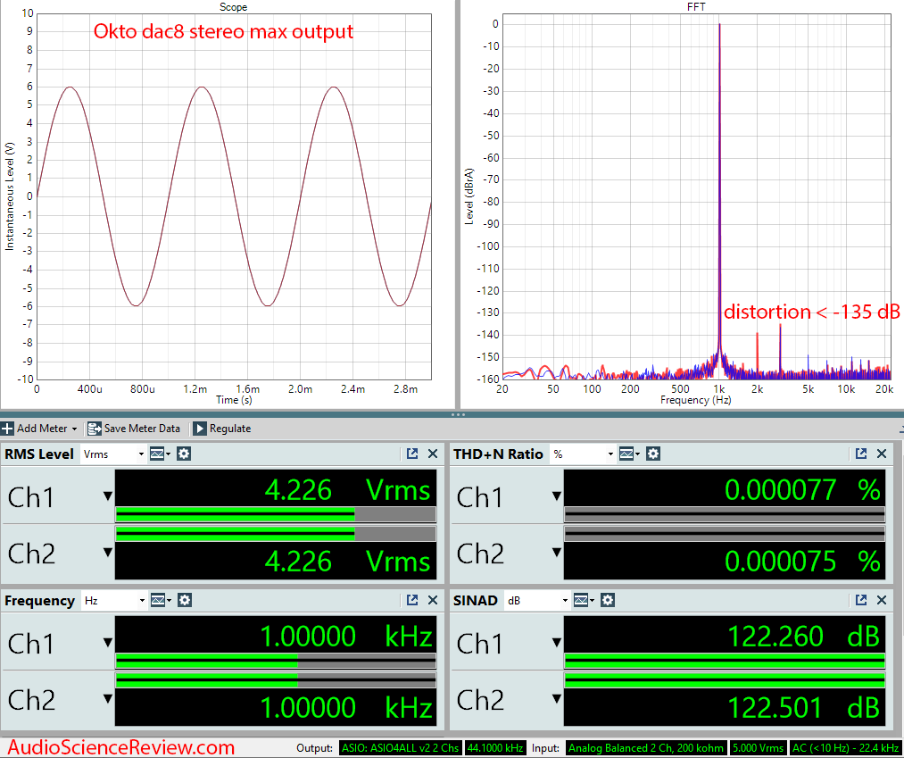 Okto dac8 Stereo USB AES Balanced DAC Audio Measurements.png