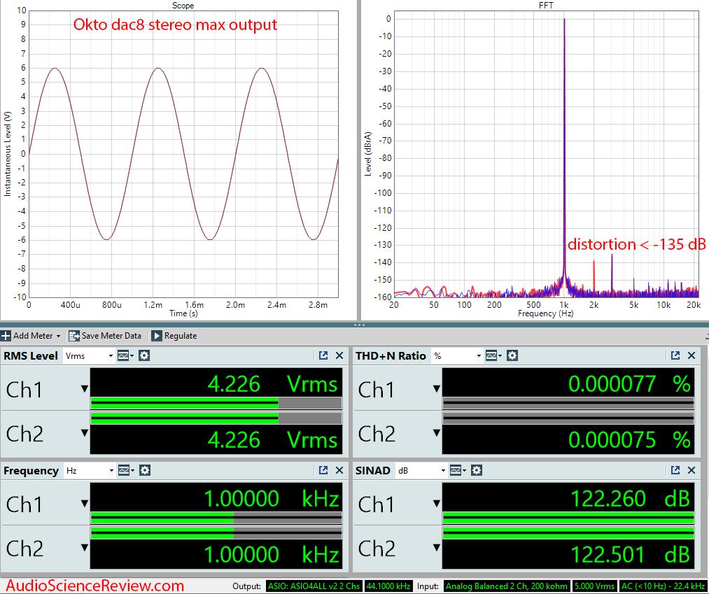 Okto dac8 Stereo USB AES Balanced DAC Audio Measurements.png