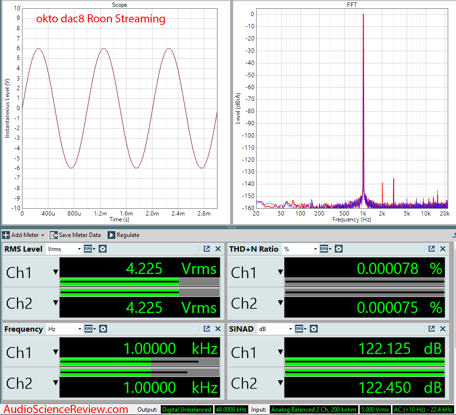 Okto dac8 Stereo USB AES Balanced DAC Roon Bridge Streaming Audio Measurements.png