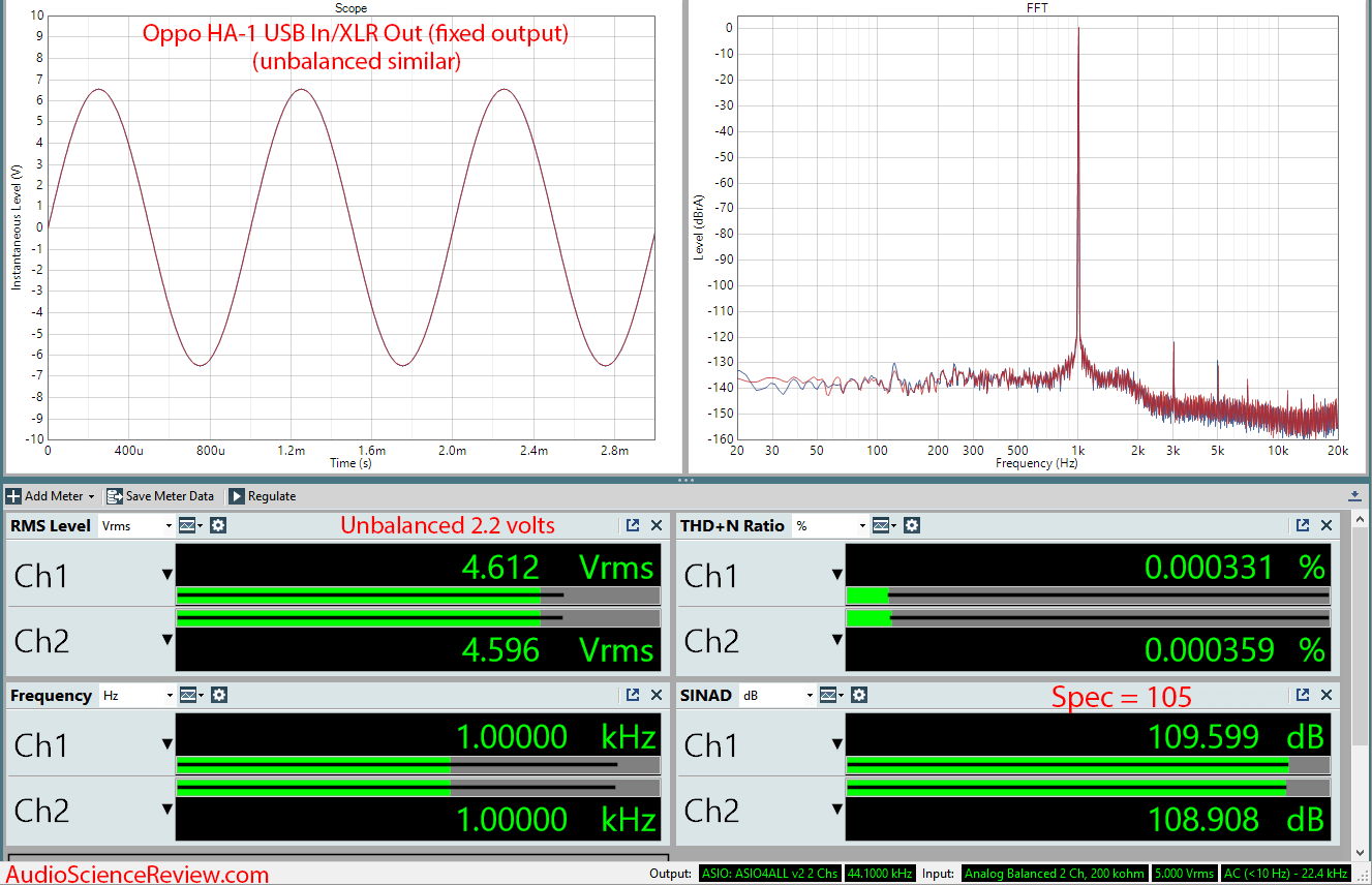 Oppo HA-1 DAC Headphone Amplifier Audio Measurements.png