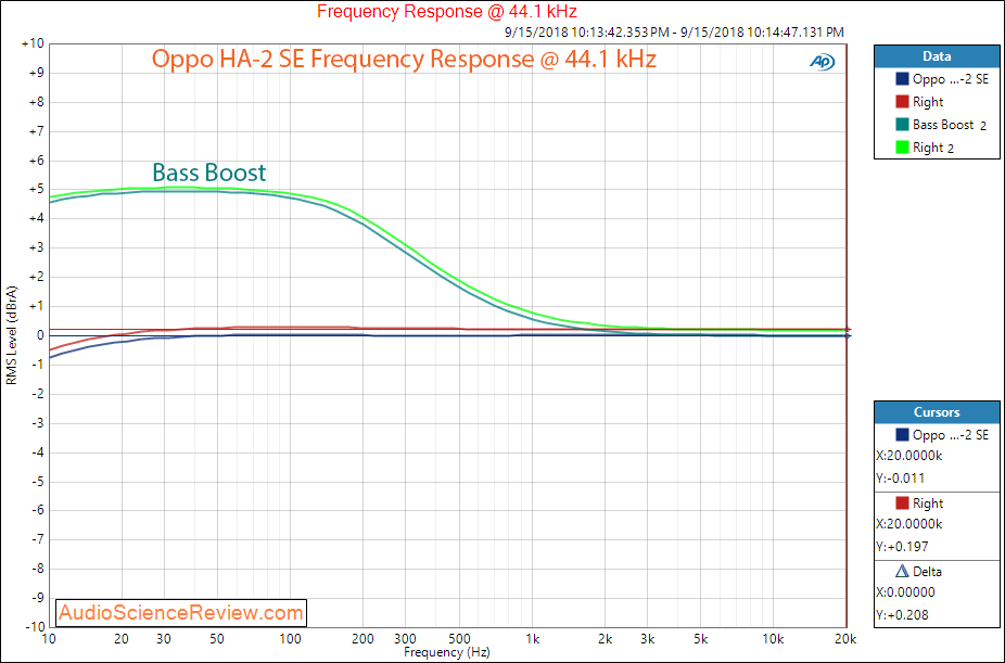 Oppo HA-2 SE DAC and portable headphone amp frequency response measurement.png