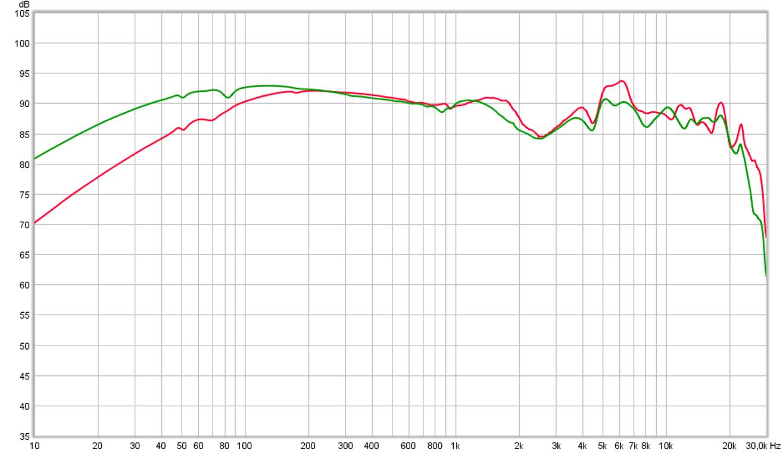Orig versus Production HD58X.png