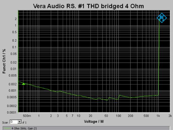 P150_600_RS_bridged.png