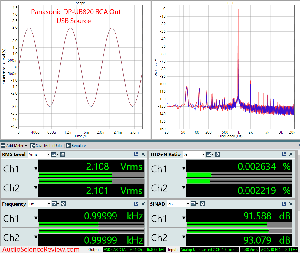 Panasonic DP-UB820 UHD Player Audio Measurements.png